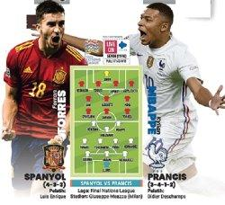 Spanyol vs Prancis, Perebutan Supremasi Sepak Bola Eropa