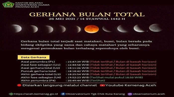 Simak 2 Khutbah Shalat Gerhana Bulan Diterbitkan Kemenag,Lengkap Ayat Qur'an dan Terjemahannya