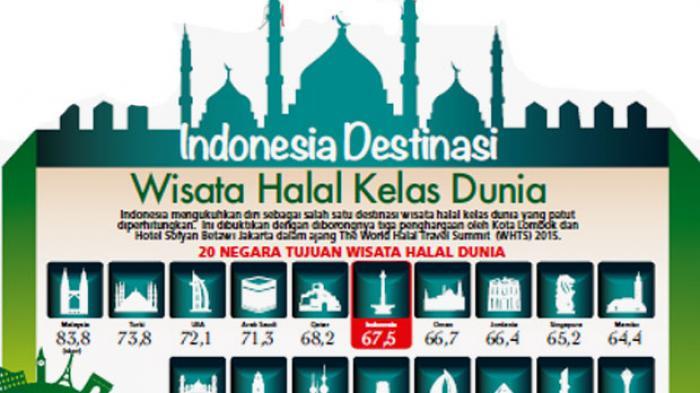 Wali Kota Terima Promotor  Wisata Halal Banda Aceh
