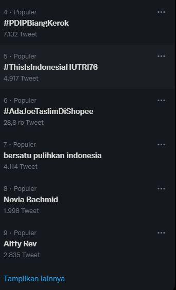 Nama Alffy Rev trending Twitter Indonesia pada Rabu (18/8/2021).