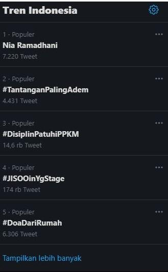 Nama Nia Ramadhani menduduki trending topik Indoneseia sejak dini hari hingga siang ini.