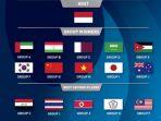 16-negara-ini-lolos-putaran-final-piala-asia-u-19_20171109_225719.jpg
