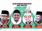 4-senator-wakili-aceh-ke-senayan.jpg