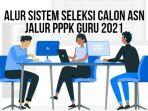 alur-sistem-seleksi-calon-asn-jalur-pppk-guru-2021.jpg