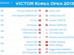 babak-16-besar-korea-open-2018_20180927_012107.jpg