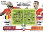 belgia-vs-rusia-lukaku-pertajam-rekor-gol.jpg