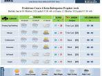 bmkg-stasiun-meteorologi-malikussaleh-aceh-utara-info-cuaca.jpg