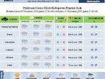 bmkg-stasiun-meteorologi-malikussaleh-aceh-utara-prediksi-cuaca.jpg