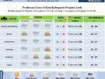 bmkg-stasiun-meteorologi-malikussaleh-aceh-utara-soal-cuaca-terbaru.jpg