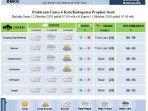 bmkg-stasiun-meteorologi-malikussaleh-aceh-utara-soal-cuaca.jpg