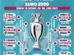 euro-2020-tiga-big-match-di-babak-16-besar.jpg