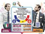 final-euro-2020-media-italia-khawatir-konspirasi.jpg