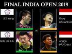final-india-open-2019.jpg