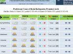 foto-bmkg-stasiun-meteorologi-malikussaleh-aceh-utara-11.jpg