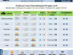 foto-bmkg-stasiun-meteorologi-malikussaleh-aceh-utara-18.jpg
