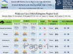 foto-bmkg-stasiun-meteorologi-malikussaleh-aceh-utara-7.jpg