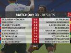 hasil-pertandingan-bundesliga-2019-2020-pada-pekan-ke-33.jpg