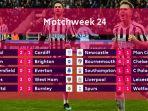 hasil-pertandingan-pekan-ke-24-liga-inggris.jpg