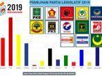hasil-pileg-2019.jpg