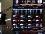 indeks-harga-saham-gabungan-tribun.jpg