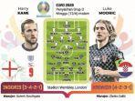 inggris-vs-kroasia-peluang-the-three-lions-balas-dendam.jpg