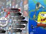 kpi-berikan-teguran-pada-acara-the-spongebob-squarepants-movie.jpg