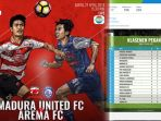madura-united-vs-arema-fc_20180421_141919.jpg