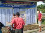 masyarakat-melihat-daftar-penerima-bantuan-sosial-yang-diumumkan-melalui-baliho-di-aceh-tamiang.jpg