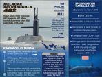 melacak-kapal-selam-kri-nanggala-402-1.jpg