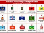 parpol-pemilu-2014.jpg