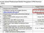 pendaftaran-cpns-kemhan-2019-ditutup.jpg
