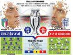 penentuan-raja-eropa-dini-hari-nanti-italia-jumpa-inggris-di-final-euro-2020.jpg