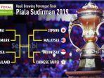 perempat-final-piala-sudirman-2019.jpg