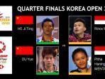 perempat-final-xd-korea-open-2019.jpg