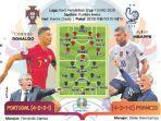 portugal-vs-prancis-ulangan-final-euro-2016.jpg