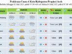 prakiraan-cuaca-0105.jpg