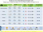 prakiraan-cuaca-15-17-oktober-2021.jpg