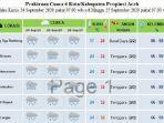 prakiraan-cuaca-24-26-september.jpg