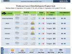 prakiraan-cuaca-5-september-2020.jpg
