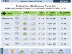 prakiraan-cuaca-8-september-2020.jpg