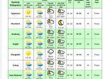 prakiraan-cuaca-barat-selatan-aceh-14-januari-2020.jpg