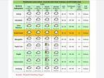 prakiraan-cuaca-barat-selatan-aceh-minggu-2092020.jpg