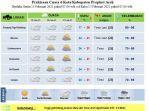 prakiraan-cuaca-bmkg-14022021.jpg