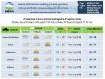 prakiraan-cuaca-untuk-enam-daerah-di-aceh-6-8-maret-2020.jpg