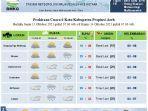 prediksi-cuaca-bmkg-terbaru-_-gelombang-tinggi-_waspadai.jpg