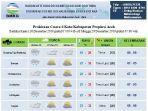 prediksi-cuaca-di-enam-daerah-di-aceh-26-28-desember-2019.jpg