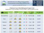 prediksi-cuaca-hingga-12-juni-020.jpg