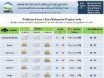 prediksi-cuaca-hingga-23-maret-2020.jpg