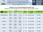prediksi-cuaca-untuk-sebagian-aceh-25-27-mei-2020.jpg