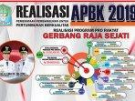 realisasi-apbk-2019-pemerintah-aceh-jaya-1.jpg
